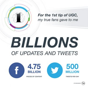 Thismoment's 12 Tips of UGC - Day 1 user-generated content insight