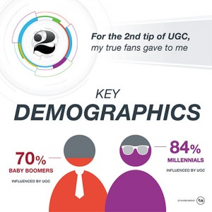 Thismoment's 12 Tips of UGC - Day 1 user-generated content insight - Day 2
