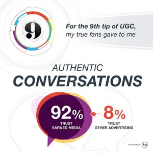 Thismoment's 12 Tips of UGC - Day 9 user-generated content insight